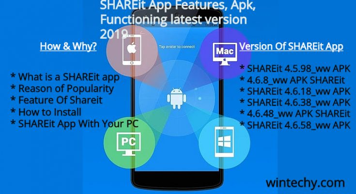 Shareit for data transmission