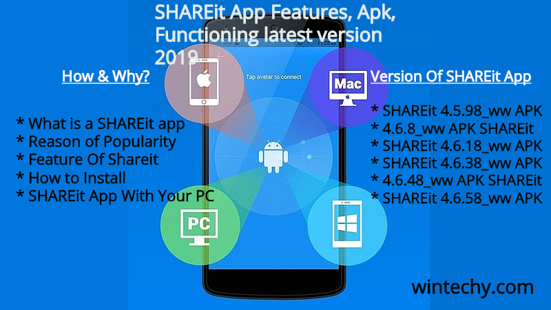 😝 Shareit apk old version | Shareit Apk Download for Android [ All
